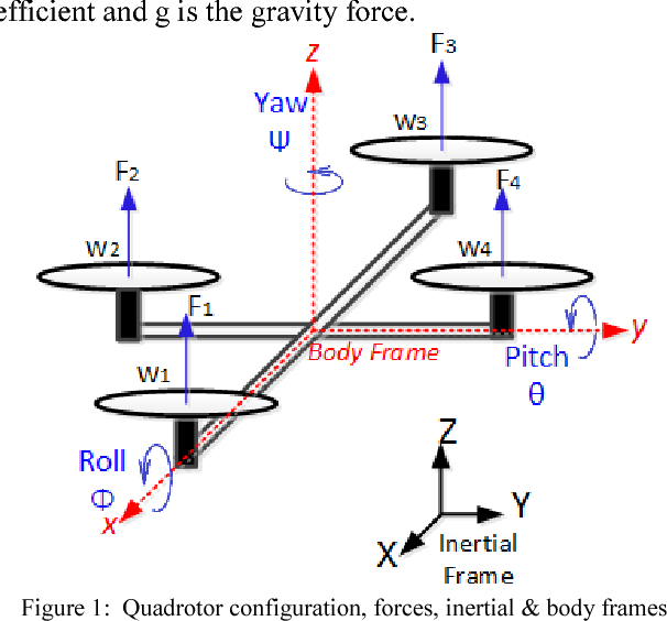 Multivariable Super-Twisting Control in a Vision-based Quadrotor