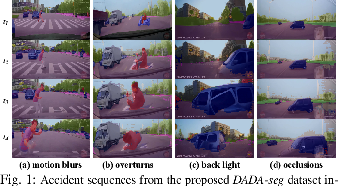 Figure 1 for ISSAFE: Improving Semantic Segmentation in Accidents by Fusing Event-based Data