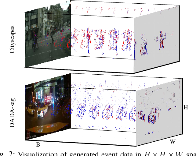 Figure 2 for ISSAFE: Improving Semantic Segmentation in Accidents by Fusing Event-based Data