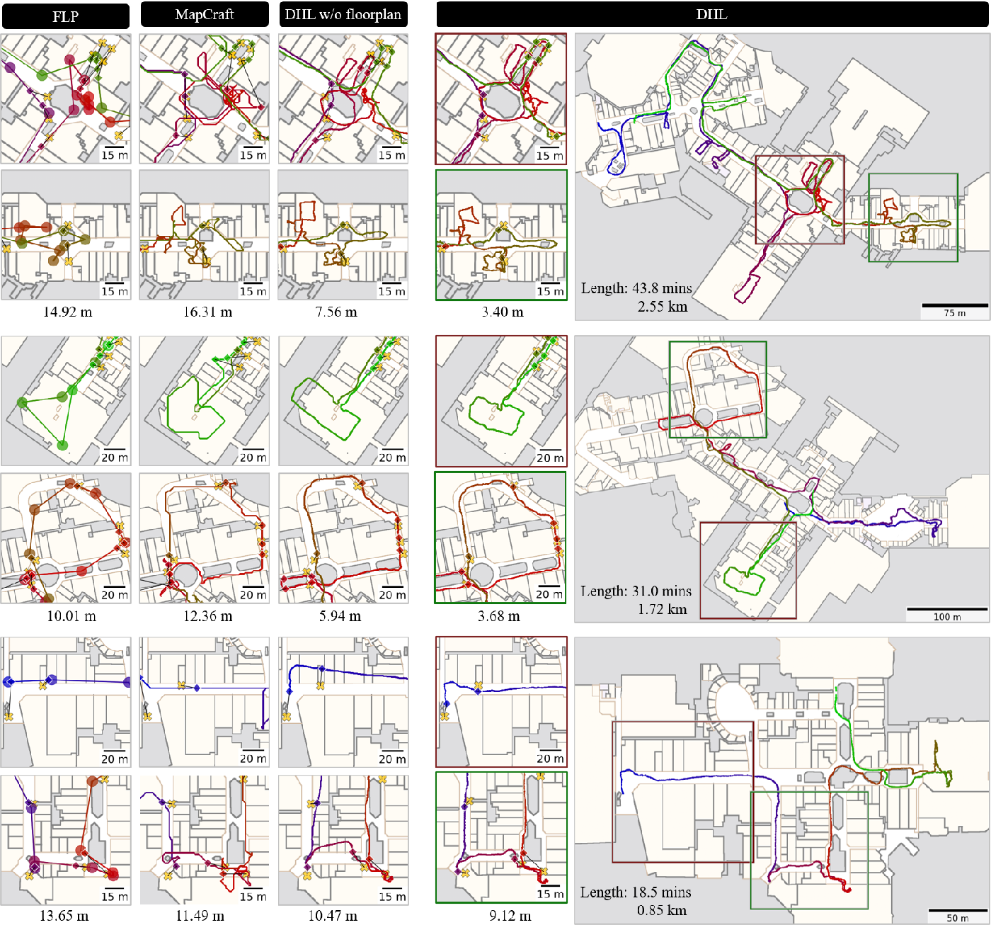 Figure 3 for Fusion-DHL: WiFi, IMU, and Floorplan Fusion for Dense History of Locations in Indoor Environments