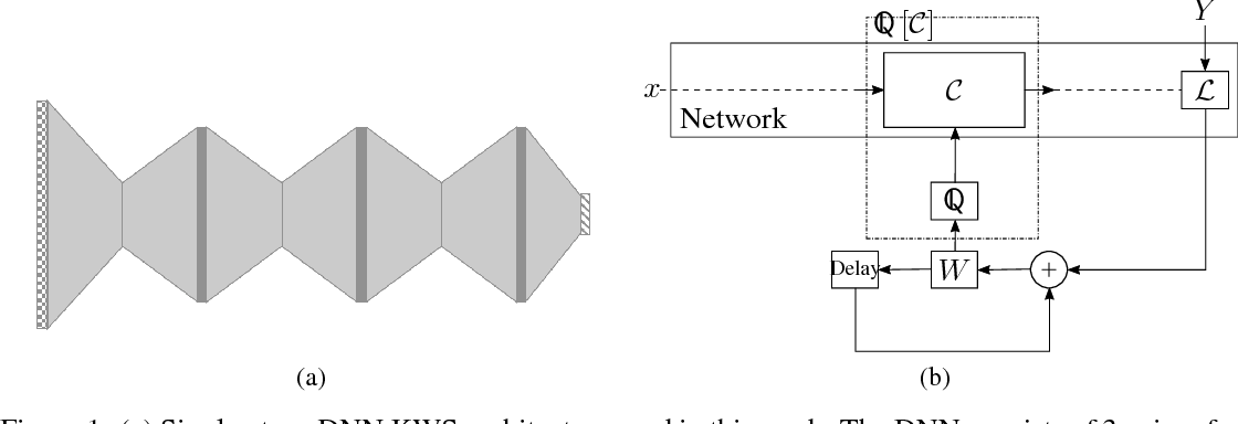 PDF] Low-bit quantization and quantization-aware training for small