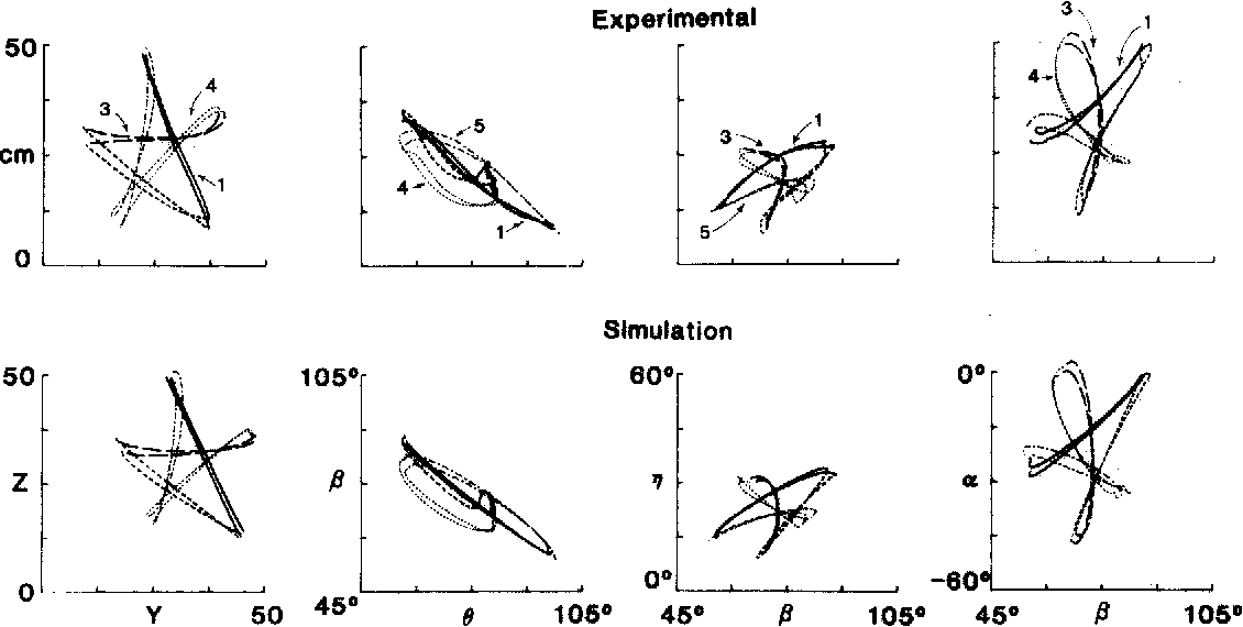 Figure 10 From Organization Of Arm Movements Motion Is Segmented