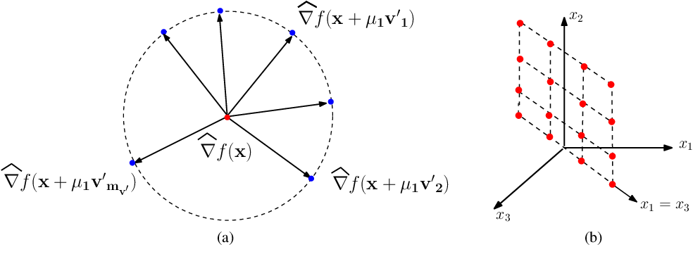 Figure 2 for Algorithms for Learning Sparse Additive Models with Interactions in High Dimensions