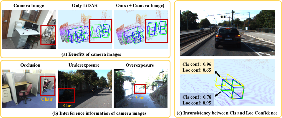 Figure 1 for EPNet: Enhancing Point Features with Image Semantics for 3D Object Detection