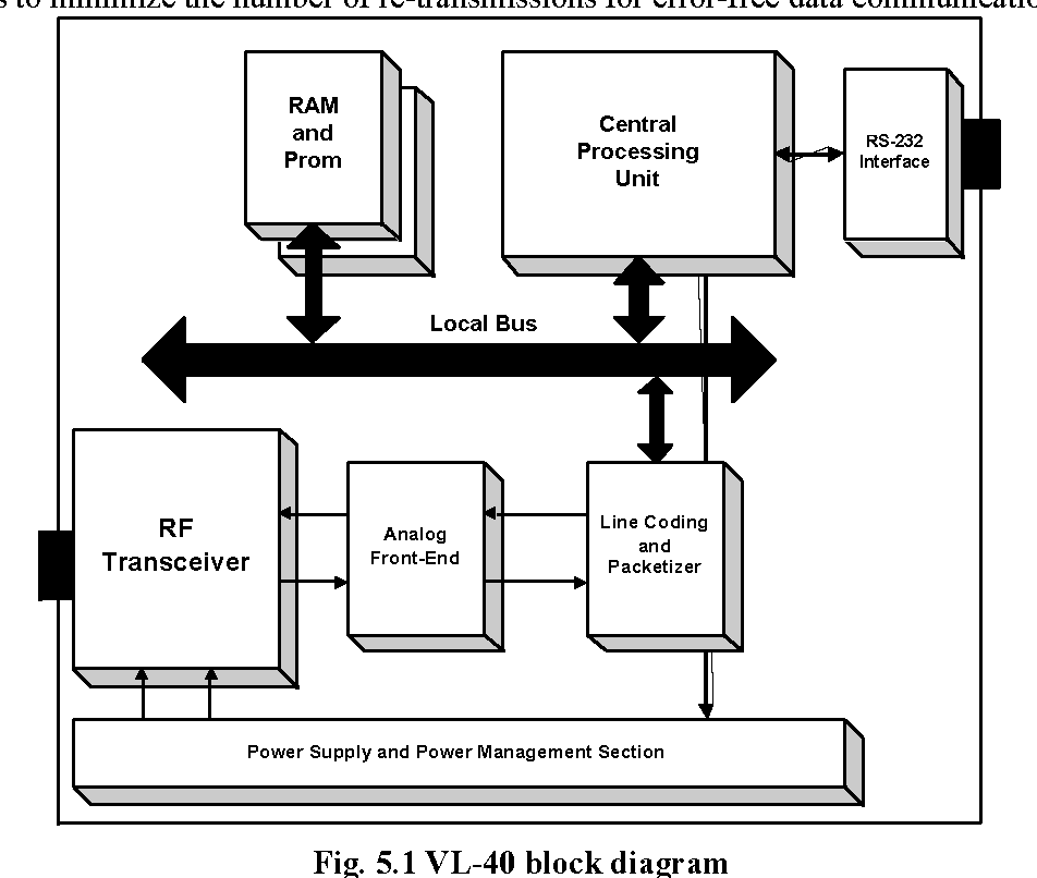 Figure 5 1 from FUSE Demonstrator Document Application