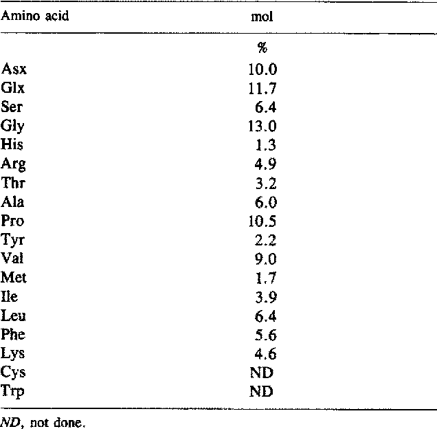 Table 11. Amino Acid Composition of the 37-kD Protein