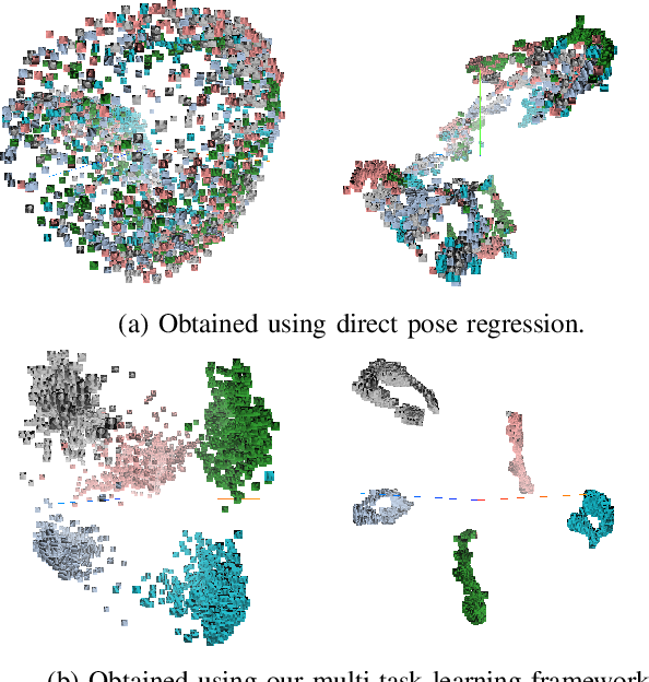 Figure 1 for When Regression Meets Manifold Learning for Object Recognition and Pose Estimation