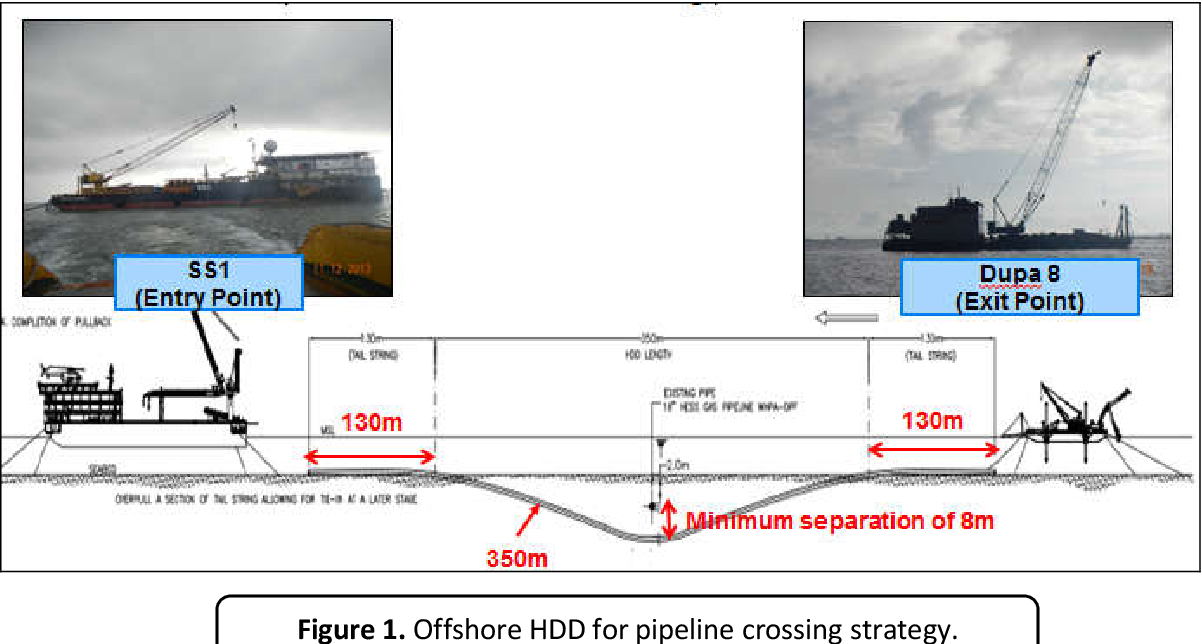 Figure 17 from Project for Offshore Horizontal Directional Drilling