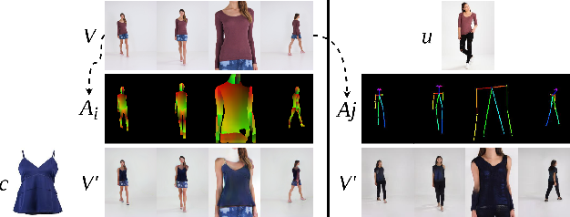 Figure 3 for ShineOn: Illuminating Design Choices for Practical Video-based Virtual Clothing Try-on