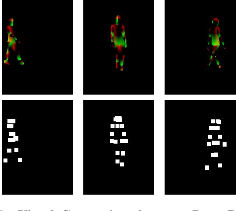 Figure 4 for ShineOn: Illuminating Design Choices for Practical Video-based Virtual Clothing Try-on