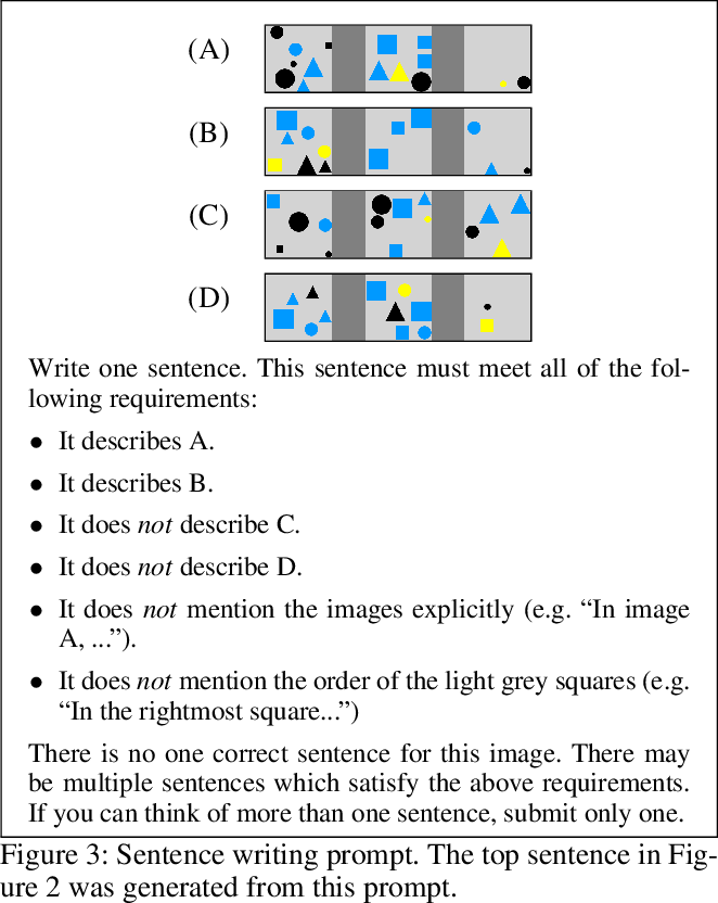 Figure 3 for Visual Reasoning with Natural Language
