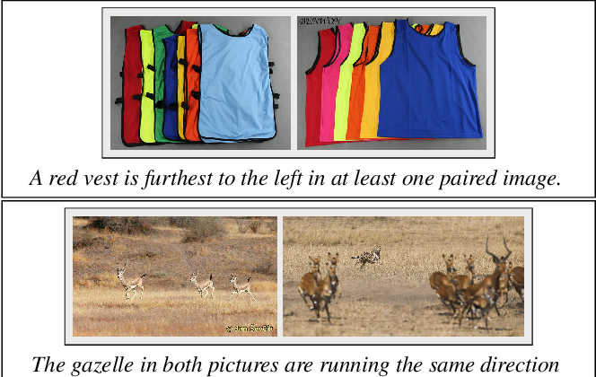 Figure 4 for Visual Reasoning with Natural Language