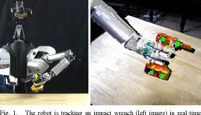 Figure 1 for Probabilistic Object Tracking using a Range Camera