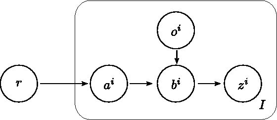 Figure 4 for Probabilistic Object Tracking using a Range Camera