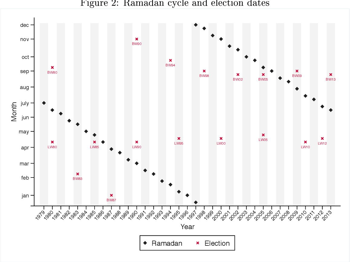 Figure 2 from Discussion PaPer series IZA DP No   10417 Tommaso