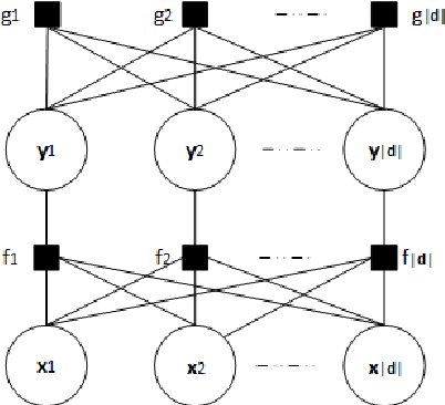 Figure 1 for Document Context Neural Machine Translation with Memory Networks