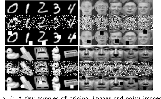 Figure 4 for Exactly Robust Kernel Principal Component Analysis