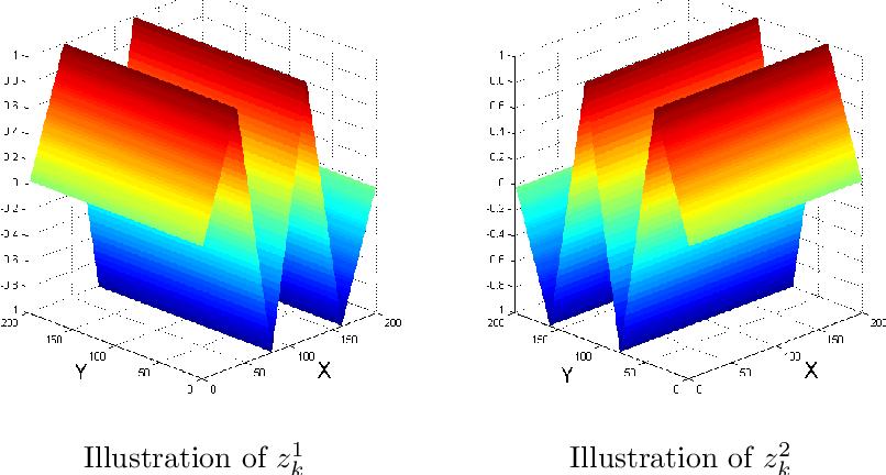 Figure 3 for Collaborative Total Variation: A General Framework for Vectorial TV Models
