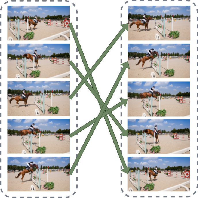 Figure 1 for Learning to Sort Image Sequences via Accumulated Temporal Differences