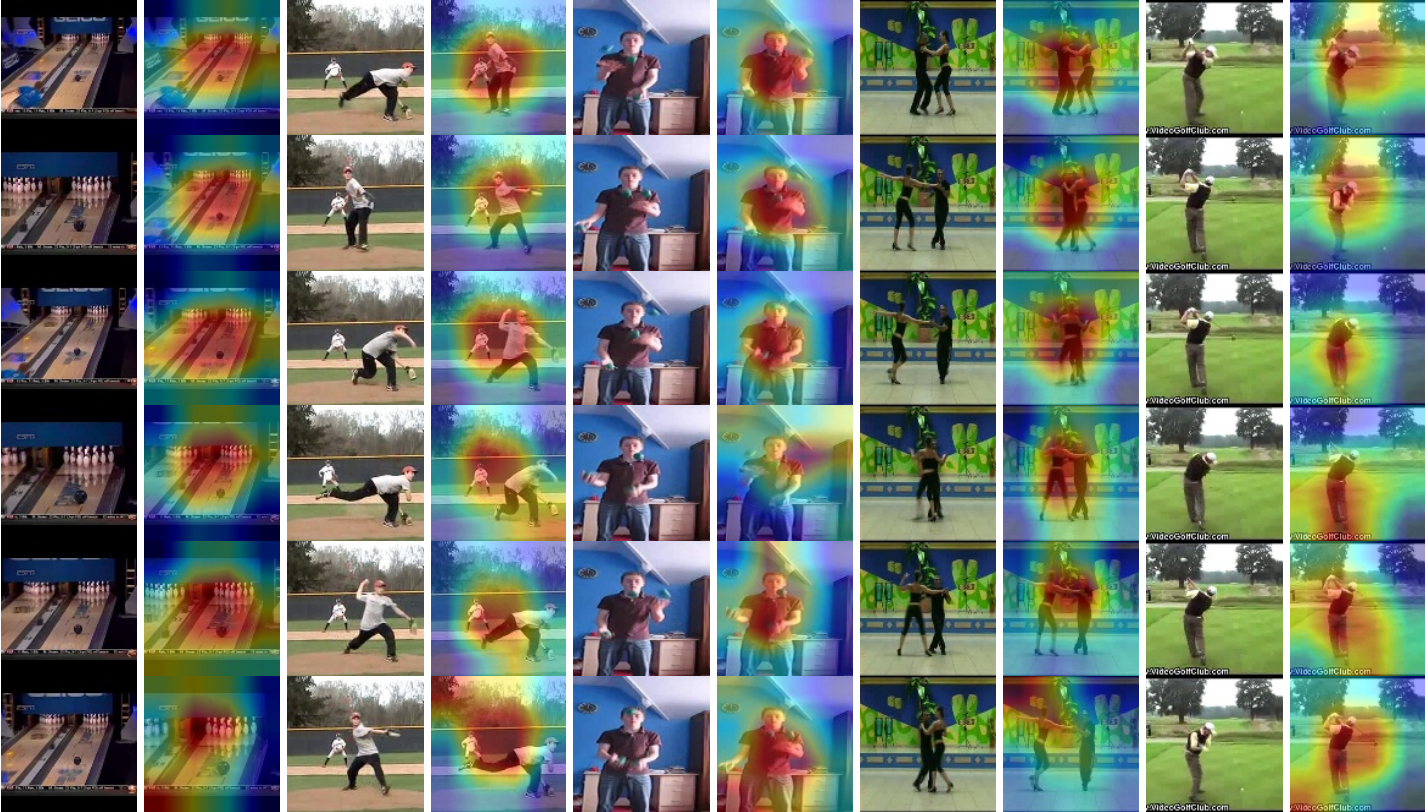 Figure 4 for Learning to Sort Image Sequences via Accumulated Temporal Differences