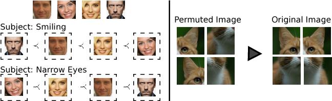 Figure 1 for DeepPermNet: Visual Permutation Learning