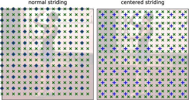 Figure 3 for Metric-Scale Truncation-Robust Heatmaps for 3D Human Pose Estimation