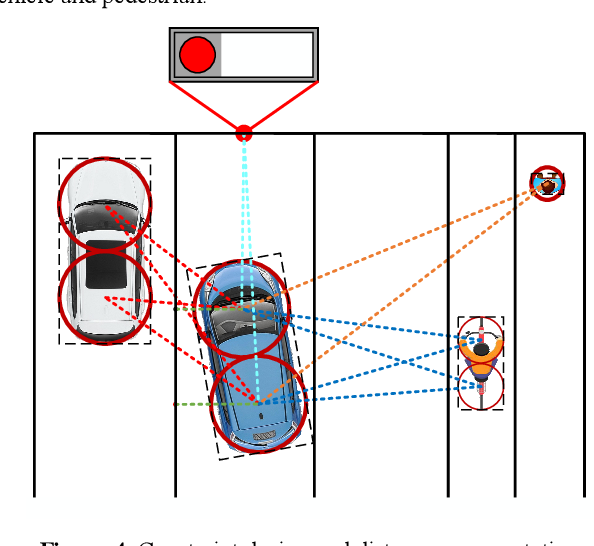 Figure 4 for Integrated Decision and Control at Multi-Lane Intersections with Mixed Traffic Flow