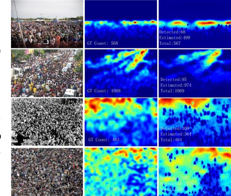 Figure 4 for DENet: A Universal Network for Counting Crowd with Varying Densities and Scales