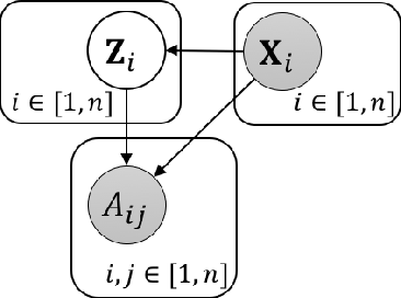 Figure 1 for Graphite: Iterative Generative Modeling of Graphs
