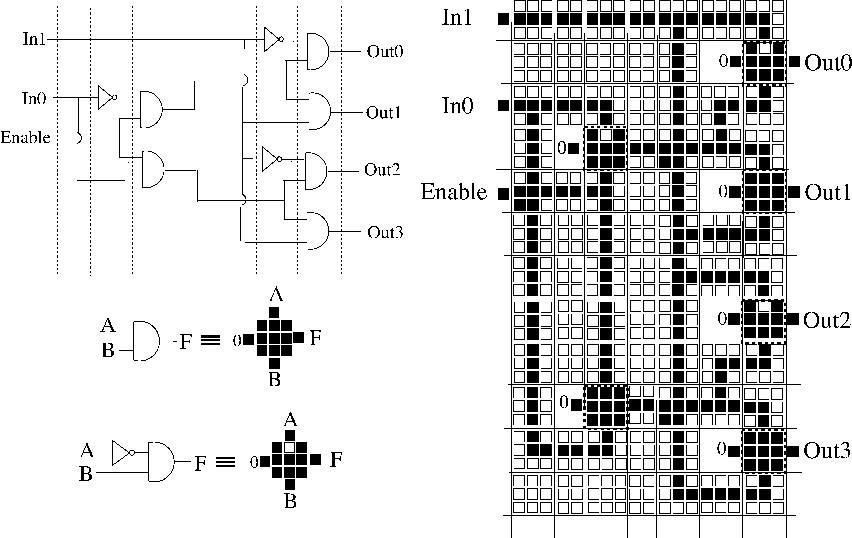 Figure 16 from Tile-based QCA design using majority-like logic
