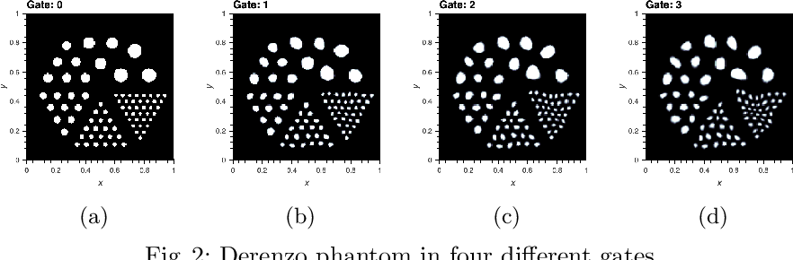 Figure 2 for Spatiotemporal PET reconstruction using ML-EM with learned diffeomorphic deformation