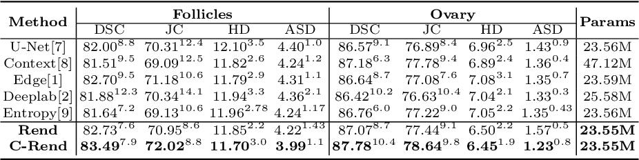 Figure 2 for Contrastive Rendering for Ultrasound Image Segmentation