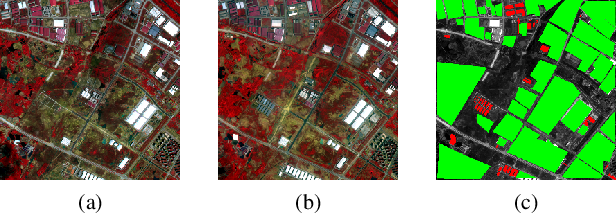Figure 3 for Deep Siamese Domain Adaptation Convolutional Neural Network for Cross-domain Change Detection in Multispectral Images