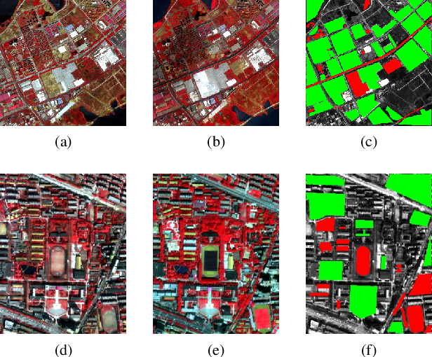 Figure 4 for Deep Siamese Domain Adaptation Convolutional Neural Network for Cross-domain Change Detection in Multispectral Images