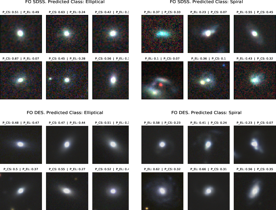 Figure 4 for Unsupervised learning and data clustering for the construction of Galaxy Catalogs in the Dark Energy Survey