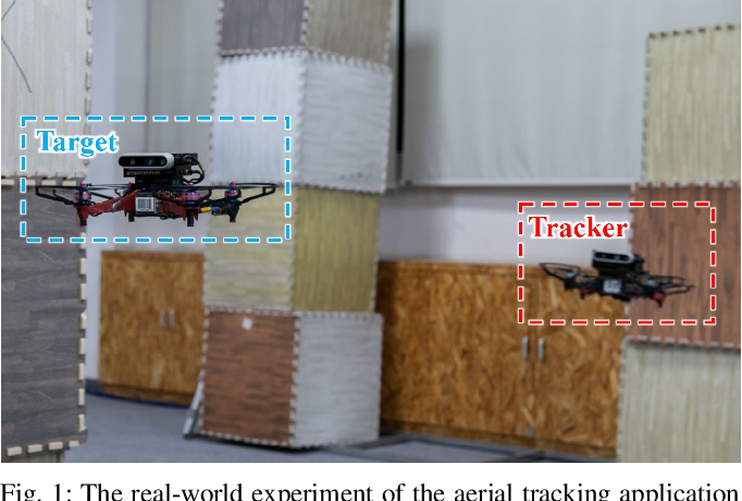 Figure 1 for Visibility-aware Trajectory Optimization with Application to Aerial Tracking