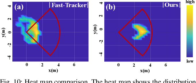 Figure 2 for Visibility-aware Trajectory Optimization with Application to Aerial Tracking