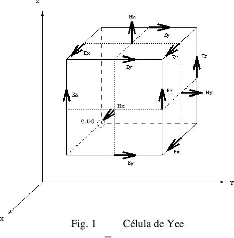 Yee Algorithm Matlab