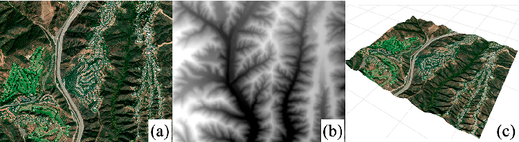 Figure 1 for Procedural Synthesis of Remote Sensing Images for Robust Change Detection with Neural Networks
