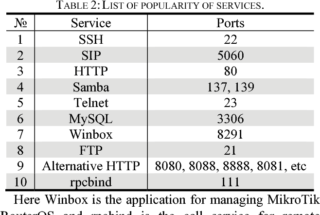 Mikrotik User Manager Alternative