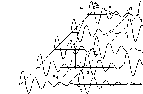 Enhancement Of Speech By Adaptive Filtering