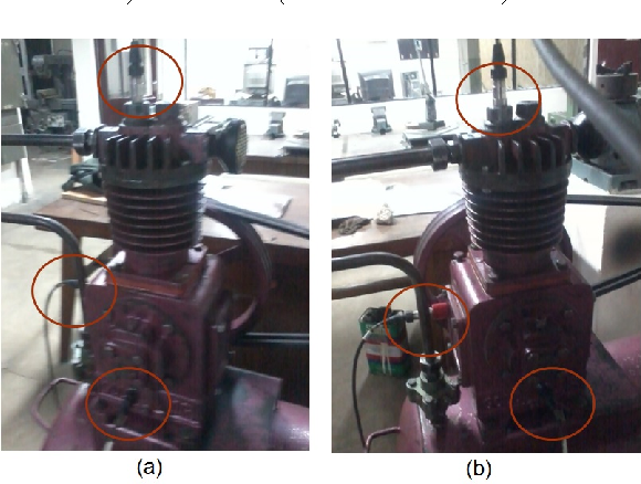 Fig. 2. Experimental setup used in this work. Three vibration sensors have been encircled