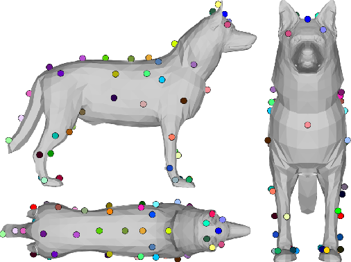 Figure 2 for RGBD-Dog: Predicting Canine Pose from RGBD Sensors