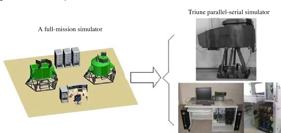 Application of triune parallel-serial robot system for full-mission