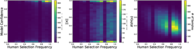 Figure 1 for Angular Visual Hardness