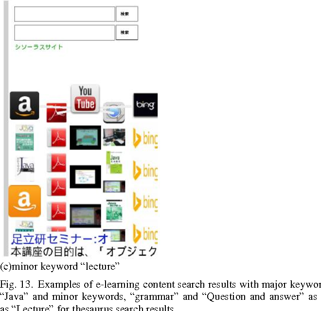 Figure 13 from Yahoo!Search and Web API Utilized Mashup