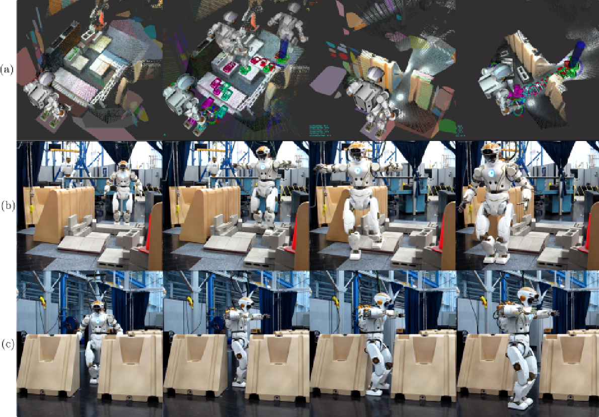 Figure 3 for Deploying the NASA Valkyrie Humanoid for IED Response: An Initial Approach and Evaluation Summary