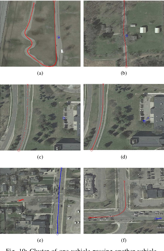 Figure 2 for Cluster Naturalistic Driving Encounters Using Deep Unsupervised Learning