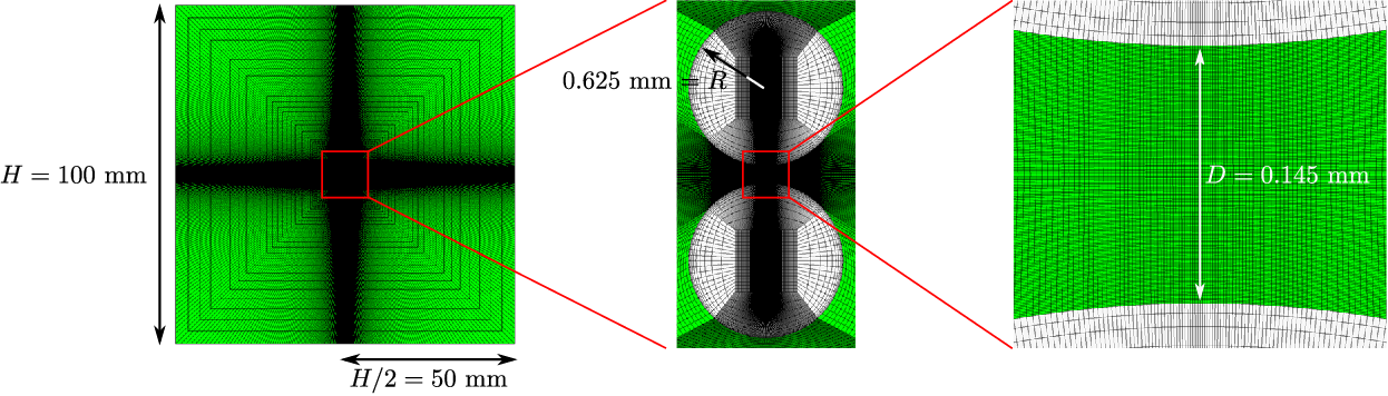 Fig. 16 Axisymmetric FE model for the Gent–Park test-piece with two filler particles separated by a distance D = 0.145mm