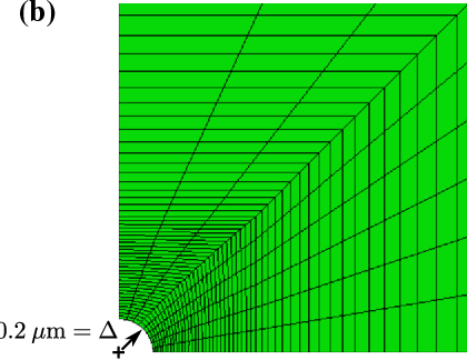 Fig. 19 Details of the axisymmetric FE model for the Gent– Park test-piece with particle distance D = 0.145mm containing three defects: two at the inner poles of the particles and one at the midpoint between the particles. a The defect at the interface between the rubber and the top particle, while b the defect at the midpoint between the particles
